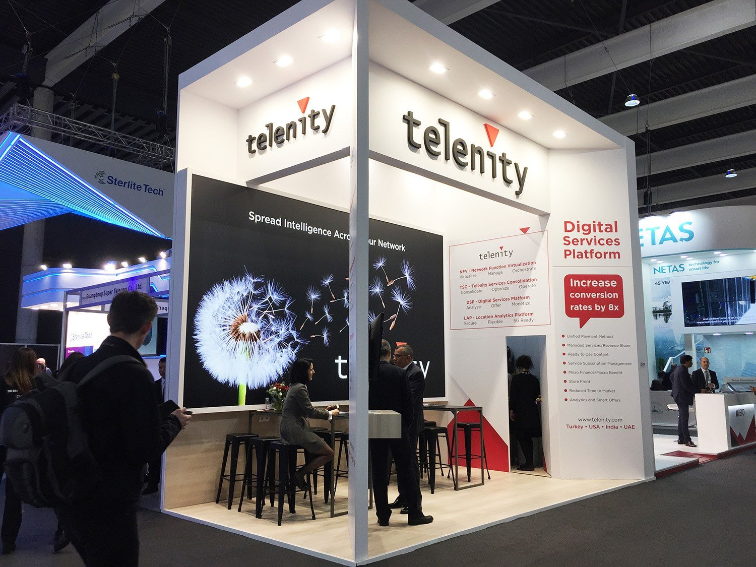 stand telenity mwc 2019